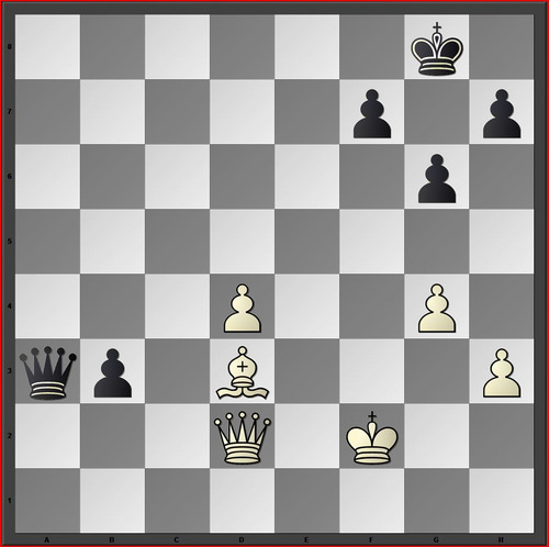 White has moved Bd3. Instead of that probably Qc3 gives White better chances...?!