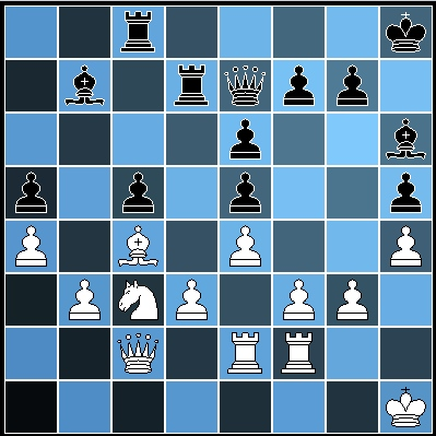 After Black's last move Qe7 the position is equal