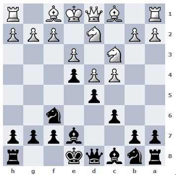 Milan plays the Albin with Black